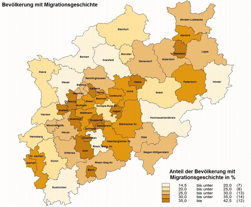 Bevolkerung In Nordrhein Westfalen Lzg Nrw
